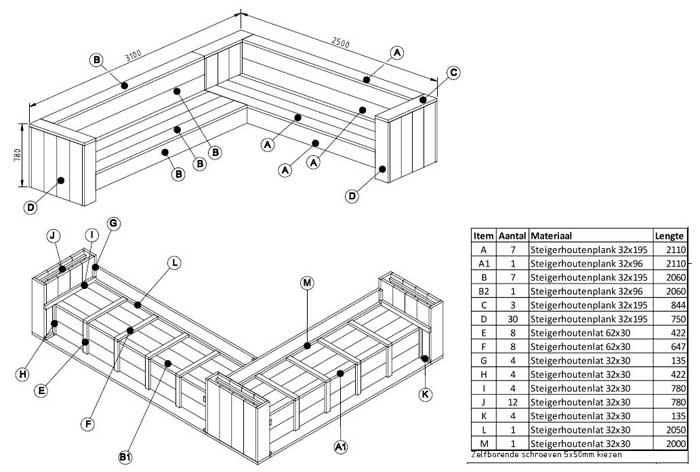 Loungeset steigerhout zelf maken hier een goede bouwtekening for Loungeset steigerhout zelf maken
