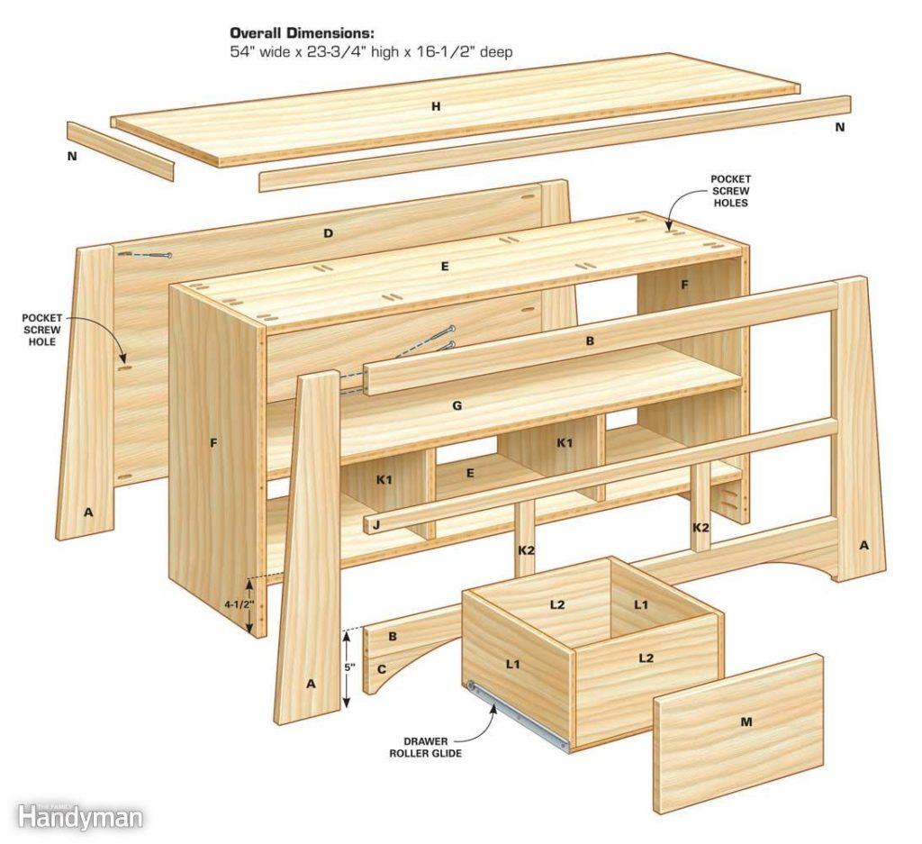 zelf tv meubel maken