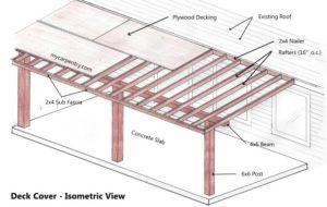 terrasoverkapping zelf maken
